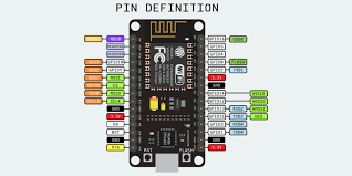 i o digitalpin d13 i know we have connected it to d7 pin on nodemcu but the cloud platform thinks we are using an arduino