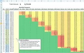 Debt Snowball Spreadsheet Template Atlasapp Co
