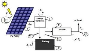 solar charge controllers reeetech charge controller battery inverter wiring stand alone pv array system schematic