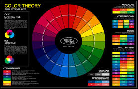 The color wheel is all about mixing colors. Mix the primary or base colors  red, yellow, and blue, and you get the secondary colors on the color wheel:  ...