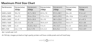 Surprising Pixel Chart For Printing Digital Image Size In