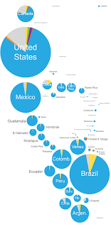Belize Religion Pie Chart Map Showing At A Glance The Distribution Of Religions And