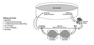 diy solar pool heater black hose lovely do it yourself solar pool heater of 24 new