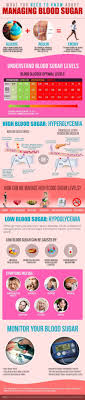 Normal Blood Glucose Levels Chart Health Plus Diet Plans