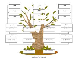 Blank Family Tree 4 Generations Reverse Family Tree 4 Generations Template