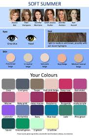 which hair color is best for you paring hair colors colors soft summer soft summer color palette and summer colors