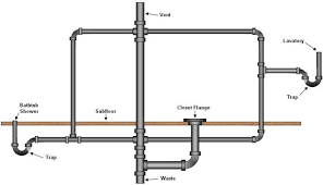 Bathroom Plumbing Layout Interior
