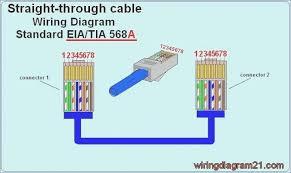 legrand wall plate wiring diagram 568 b stolac org RJ11 to RJ45 Wiring-Diagram rj45 wiring diagram preclinical