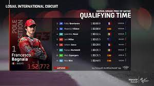 Hasil motogp kualifikasi di le mans : Hasil Kualifikasi Motogp Qatar 2021 Bagnaia Start Terdepan Rossi Posisi 4 Honda Terpuruk Banjarmasin Post