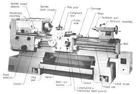 metal lathe diagram. 3.2 manual lathes metal lathe diagram