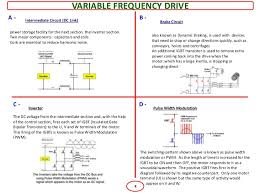 frequency drive wiring diagram for facbooik com Variable Frequency Drive Wiring Diagram variable frequency drive block diagram \ comvt VFD Wiring Practices