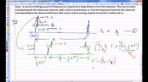 vnv cl iitjee doppler effect when source is accelerating