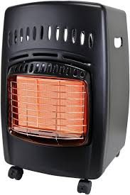 best indoor propane heater in 2021