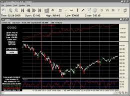 Metastock Charting Software Metastock Download Free Full