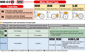 Mini Z Body Compatibility Chart Pdx Mini Z Racing