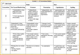 Resumes Resume And Cover Letter Writing Rubric Veganbooklover Com