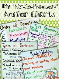 40 Elements Of Poetry Anchor Chart 5th Grade