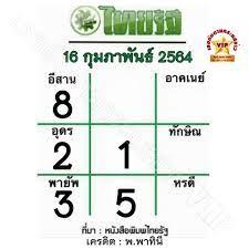 หวยไทยรัฐ 16/2/64 รวมข่าวหวยดังโค้งสุดท้าย วิเคราะห์งวดนี้ - เลขเด็ดออนไลน์