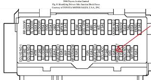 Fuse Box Diagram 1998 Toyota Avalon Xl Replace Motor Mounts