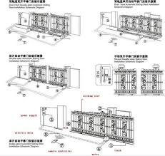 open double door drawing. Automatic Sliding Gate Installation Diagram Open Double Door Drawing