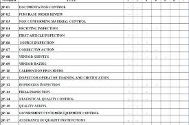 Large Size Of Quality Control Forms Templates On Free Excel