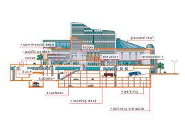basement parking section. Perfect Parking Podium And Basement For Basement Parking Section H