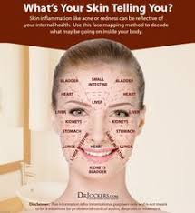 What Does Your Facial Health Say About You Natural
