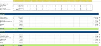 Free Household Budget Spreadsheets For Home Construction