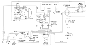 whirlpool electric dryer wiring diagram sample wiring diagrams whirlpool electric dryer wiring diagram sample wiring diagrams