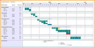 Project Timeline Excel Project Timeline Gantt Chart Template Excel Gantt Chart Template