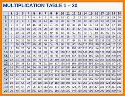 Multiplication Chart To 30 Multiplication Chart 1 20 New 21 10 Multiplication Chart 1