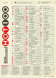 Billboard Charts 1970 By Week This Week In America Billboard Hot 100 10 1970