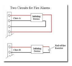 canadian ground signalling systems fire alarm wire types at Fire Alarm Device Wiring