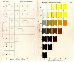 Munsell Soil Chart Free Download 102 Best Munsel Color System Mathematical Images Color