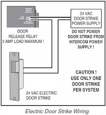 cat5 wired intercom system wiring installation Intercom Systems Wiring Diagram intercom station installation door strike wiring aiphone intercom systems wiring diagram