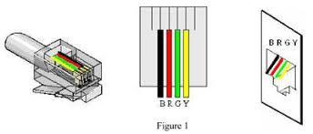 phone plug wiring wiring diagram data phone plug wiring wiring diagrams click phono plug wiring phone plug wiring