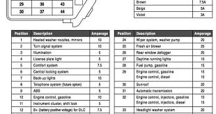2000 volkswagen jetta fuse box wiring diagram \u2022 2000 Jetta Fuse Panel Diagram 2000 vw jetta fuse box diagram card wiring diagram rh blaknwyt co 2000 volkswagen jetta fuse box location 2001 jetta fuse box