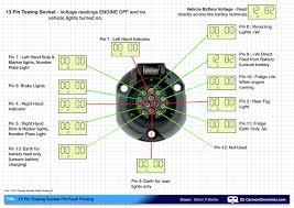 wiring diagram for 13 pin caravan plug tow bar electrics wiring 13 Pin Socket Wiring Diagram wiring diagram for 13 pin caravan plug pin socket basic fault finding 13 pin socket wiring diagram