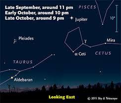 Observe Mira The Amazing Star Sky Telescope