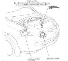 Motor mounts cracked where are the motor for acura thumb mdx engine diagram full