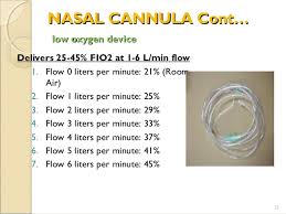 High Flow Nasal Cannula Fio2 Chart The Gallery For