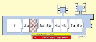solved where is the fuel pump relay located on a mk4 golf fixya mk4 golf fuel pump fuse at Jetta Fuel Pump Relay Diagram