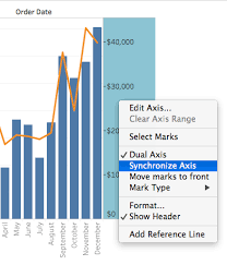Tableau Multiple Line Chart Quick Start Combination Charts Tableau