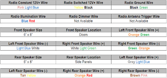 1997 ford e 350 car stereo wiring diagram radiobuzz48 com 1997 ford e 350 radio wiring color codes
