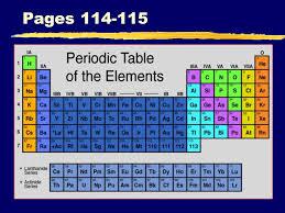 IIIIII Ch. 4 - The Periodic Table 1. History and Organization of ...
