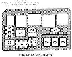 1995 toyota corolla 1995 toyota corolla, trying to jump start my 91 corolla fuse box diagram at 93 Corolla Fuse Diagram