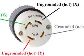 images of twist lock plug wiring diagram wire diagram images twist lock plug wiring diagram wedocable