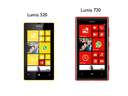 nokia lumia 520 price list. complete roundup of the nokia lumia 520 and 720 price list o