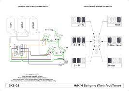 epiphone guitar wiring diagrams epiphone free engine telecaster wiring diagram epiphone les paul black beauty