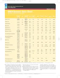 Fillable Online 31175cil Nmr Chart R2 Orange Fax Email Print